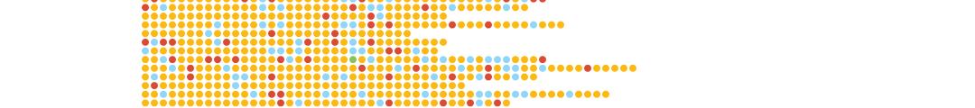 In the long run: Visualising the Hong Kong Marathon results